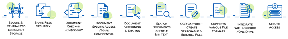 Documents Features